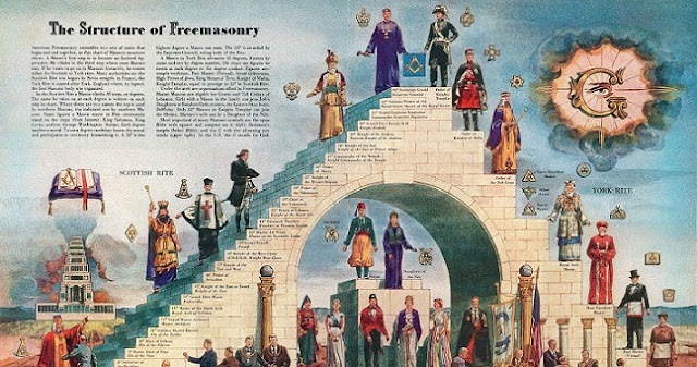 Tokoh-tokoh Terkenal yang Diduga Anggota Freemasonry