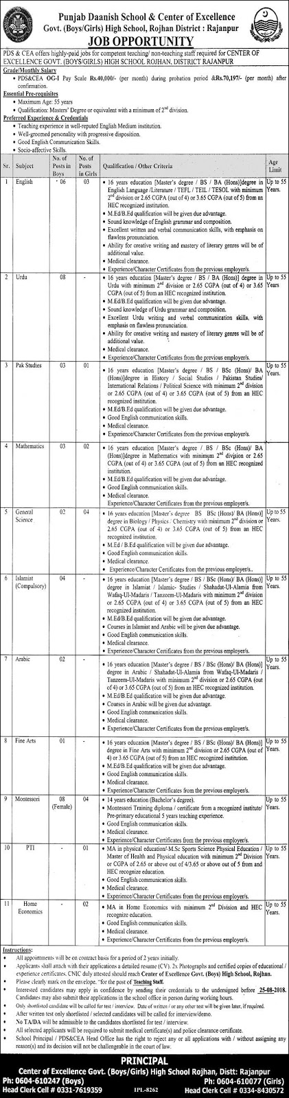 Punjab Daanish Schools And Center Of Excellence Authority Jobs August 2018