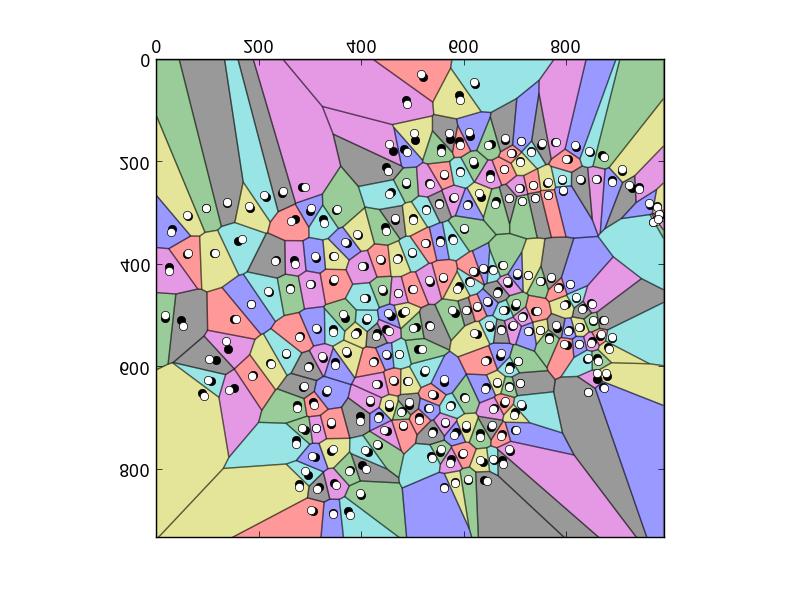 Grant Trebbin: Voronoi Stippling