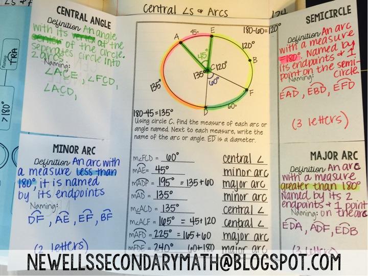 Mtbos30 Central Angles And Arcs Mrs Newell S Math