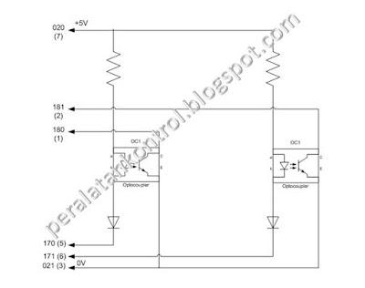 Peralatan Kontrol: Pengaturan Kecepatan Motor Listrik 3 Phase