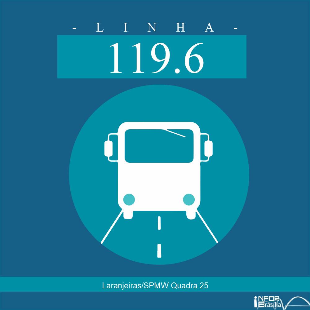 Horário de ônibus e itinerário 119.6 - Laranjeiras/SPMW Quadra 25