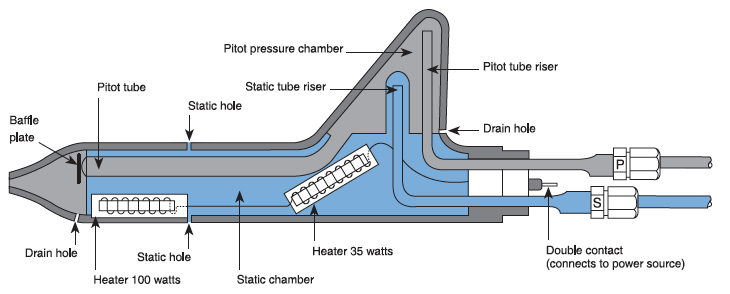 Pitot Static System Electronic Note