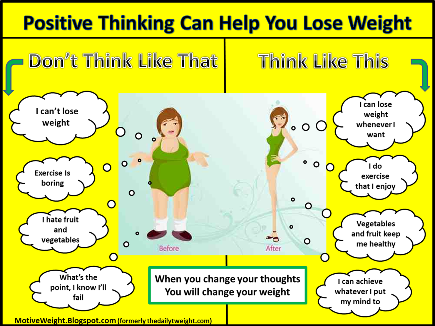 Motiveweight Positive Thinking Can Help You Lose Weight