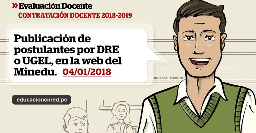 MINEDU: Hoy publican Lista de Postulantes para Contrato Docente (Jueves 4 Enero 2018) www.minedu.gob.pe