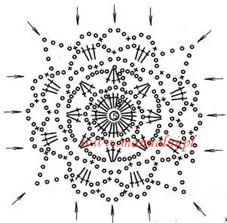 ergahandmade: Crochet Long Skirt + Diagrams