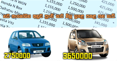 How prices of small cars go up ...  according to new revision
