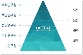 %25EC%2597%25B0%25EA%25B5%25AC%25EC%259B%2590%2B%25EC%25A7%2581%25EA%25B8%25891.PNG