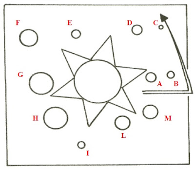 Il Sistema Solare raffigurato nel sigillo VA/243