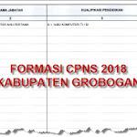CPNS 2018 : Kabupaten Grobogan buka Formasi