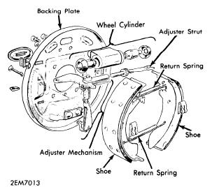 86 Ford Bronco Radio Wiring Diagram, 86, Free Engine Image