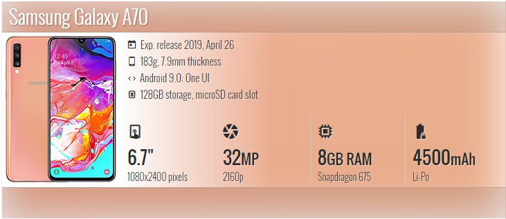 Samsung Galaxy A70 Spesifikasi Harga dan Review