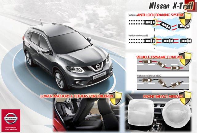 NISSAN X-TRAIL MOBIL SUV PALING AMAN