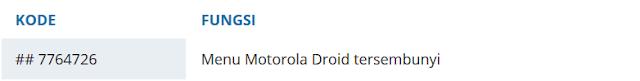 Daftar Kode Rahasia untuk Android 5