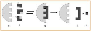 Image result for Inhibitor non kompetitif dan inhibitor kompetitif ditunjukkan oleh huruf ….