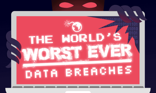 The World's Worst Ever Data Breaches