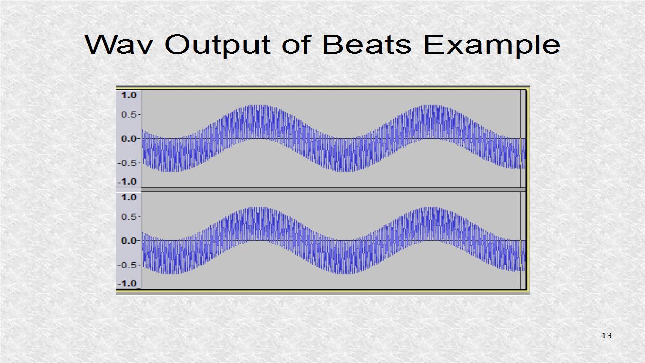 Audio Programming In Python: 20  Amplitude Modulation