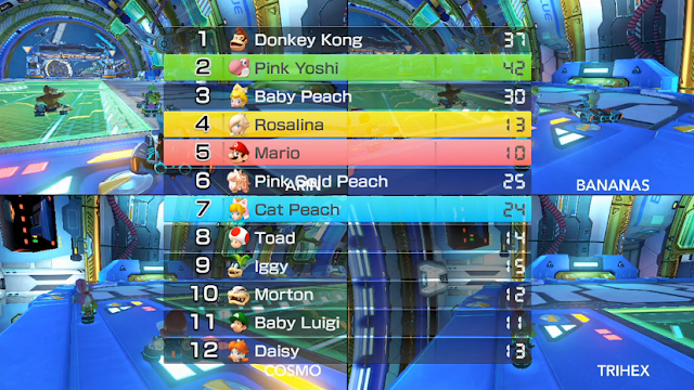 Nintendo World Championships Big Blue Mario Kart 8 results Egoraptor