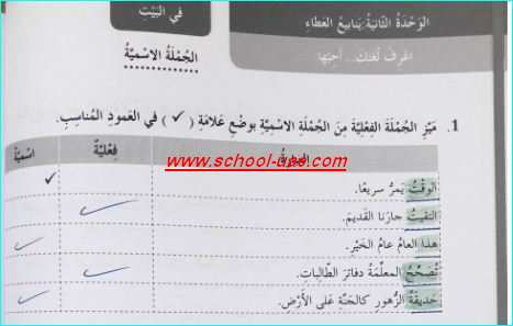 حل درس الجملة الاسمية لغة عربية للصف الرابع الفصل الاول مناهج الامارات