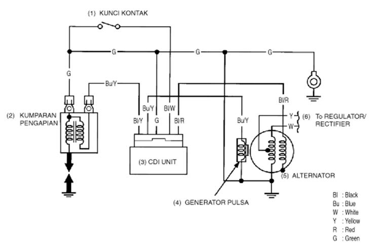 wiring diagram sistem ac dan dc