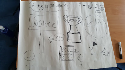 Students Create the Law: Images from my Cultural Legal Studies module 2017