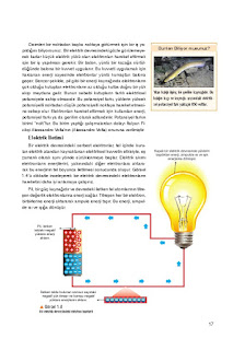 10. Sınıf Fizik Ders Kitabı Cevapları Berkay Yayınları Sayfa 17