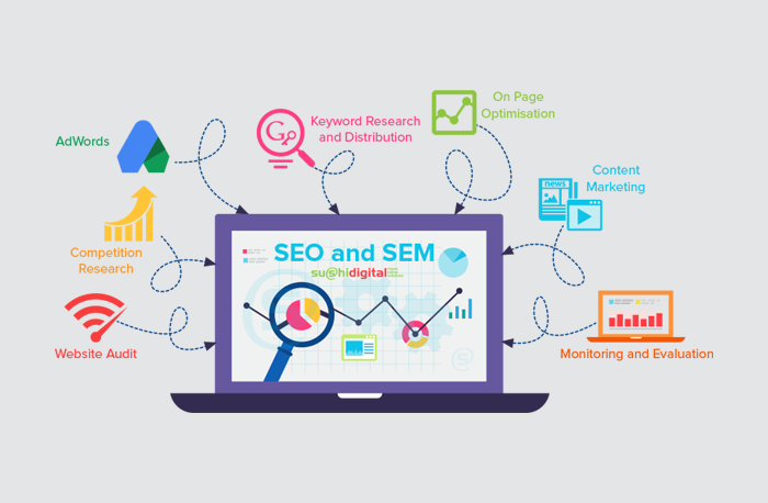 5 Strategi Optimasi SEO Untuk Blog