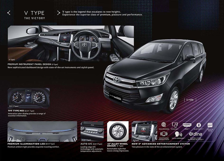 Harga All New Kijang Innova 2016 Type G Panel Wood Grand Avanza Brosur Mobil Toyota Semarang 2018