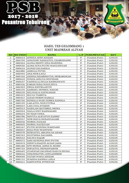 Pengumuman Hasil Seleksi Tes Gelombang 1 di  MASS TEBUIRENG Putri Pondok