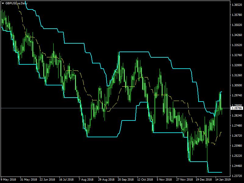 Swing Trade Pro 1 7 | Fx-Onlineshop com