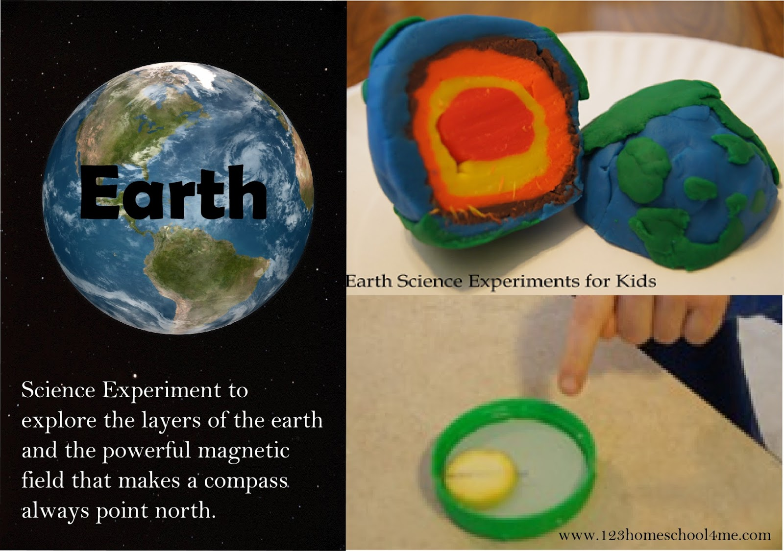 Earth Science Project for Solar System Unit for Kids & Solar System Unit - Inner Planets