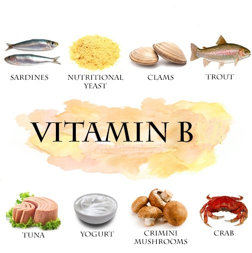 Natural sources of b complex vitamins