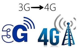 Cara Terbaru untuk Merubah Jaringan Edge Menjadi 3G atau 4G Pada Semua Android