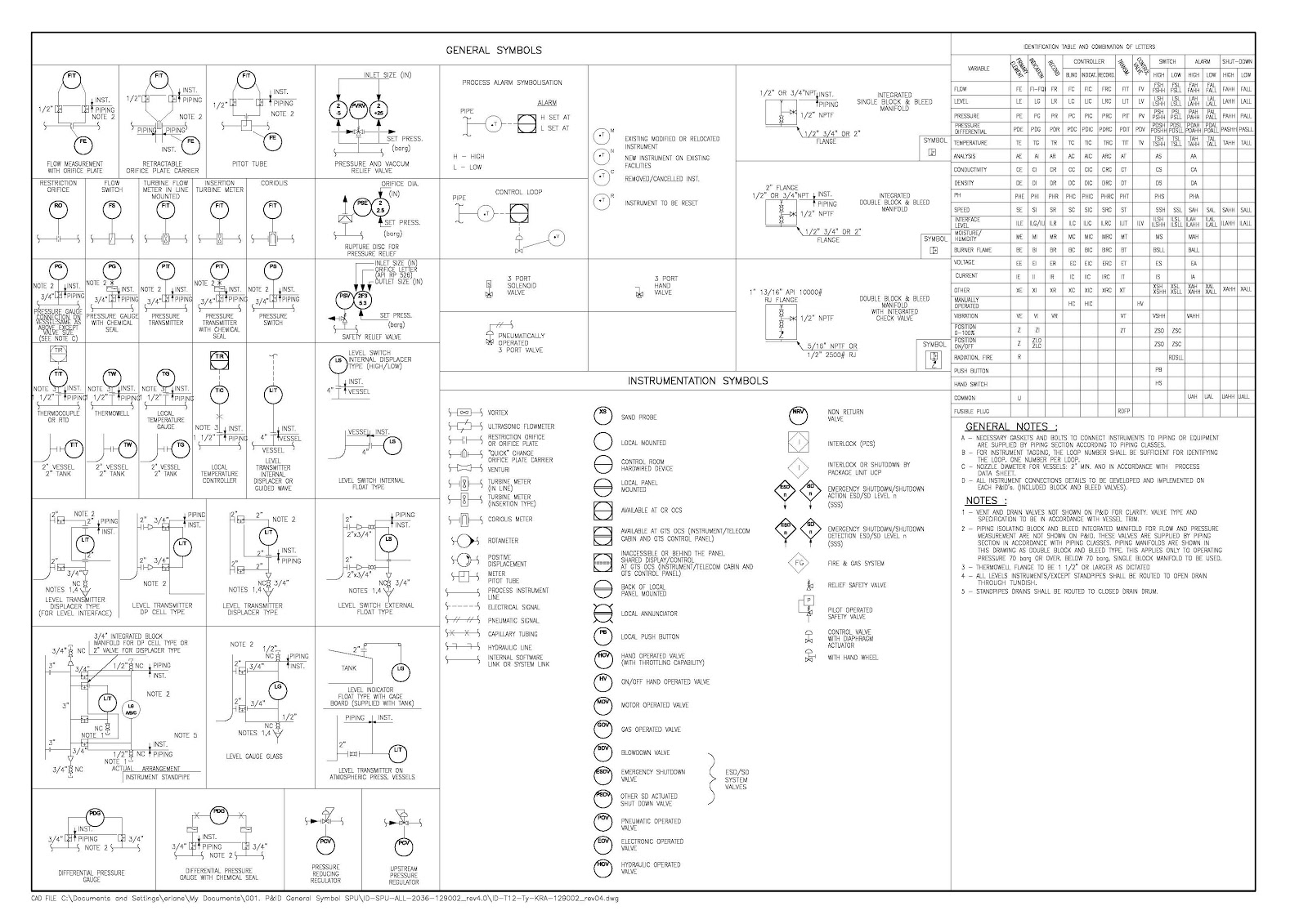 Chevy Fuse Box Abbreviations. Chevy. Auto Wiring Diagram