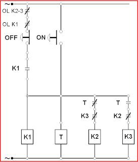 Elektro Mekanik: Penyederhanaan Pemahaman Ladder Diagram