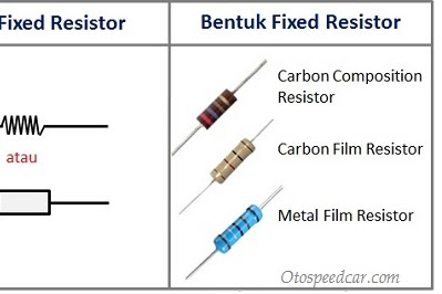 Fungsi Resistor Dan Jenis-Jenisnya ,Disertai Gambar Asli Dan Simbol