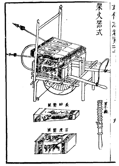 Ming Chinese Multiple Rocket Launcher