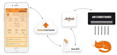Airpatrol smart control for air conditioner