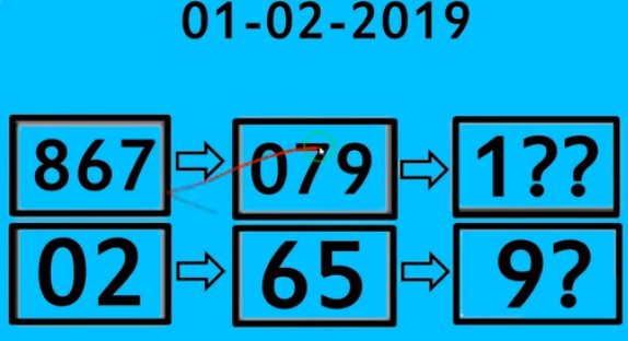 Thai lottery sure number 2019