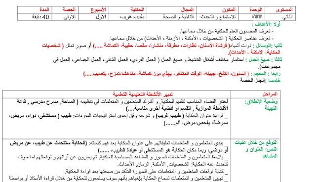 جذاذات الاستماع و التحدث حكاية طبيب غريب مرجع في رحاب اللغة العربية المستوى الثاني
