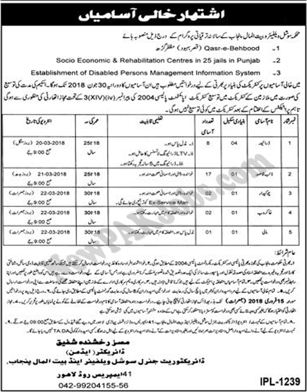 New Govt Jobs in Social Welfare and Bait-Ul-Maal Department 2018