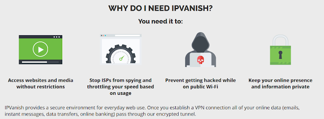 https://www.ipvanish.com/?a_aid=572f5b3382754&a_bid=48f95966