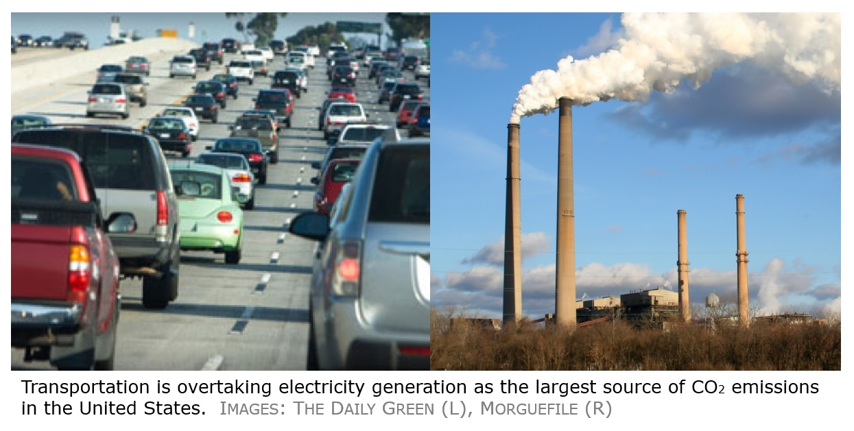 Cars and Climate: Tailpipes top smokestacks as nation's ...