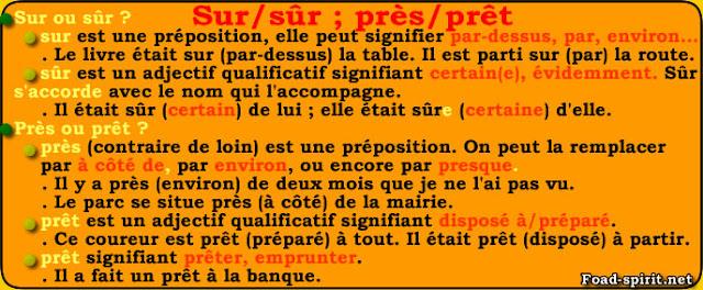 Homonimy - sur czy sûr? près czy prêt? - Francuski przy kawie
