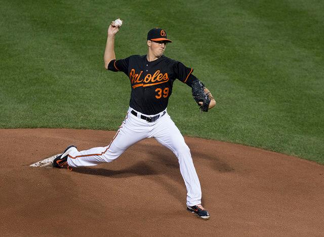 Kevin Gausman Baltimore Orioles Fantasy Baseball