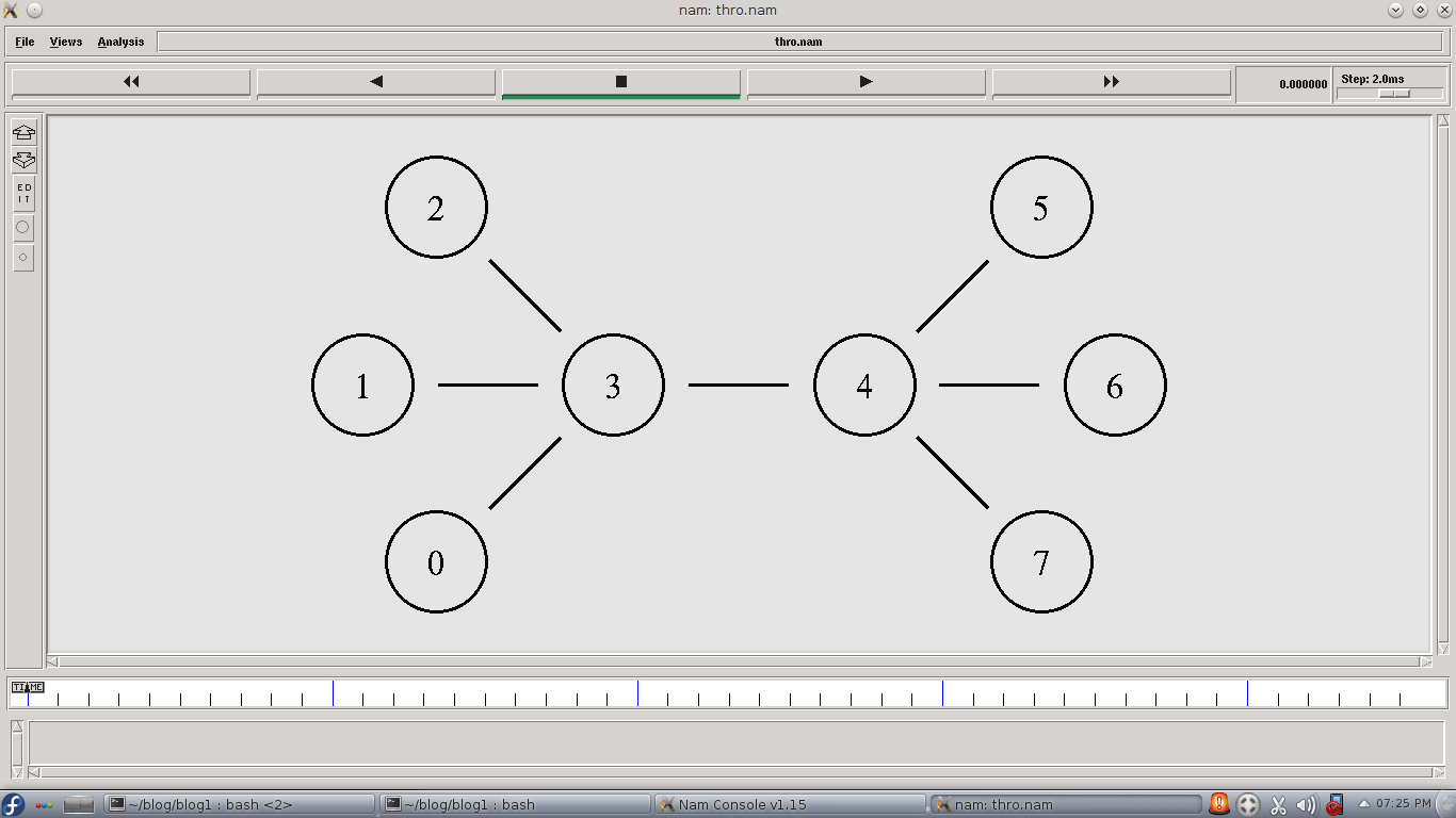 Computing for Beginners: NS2 : Simulating a Network using