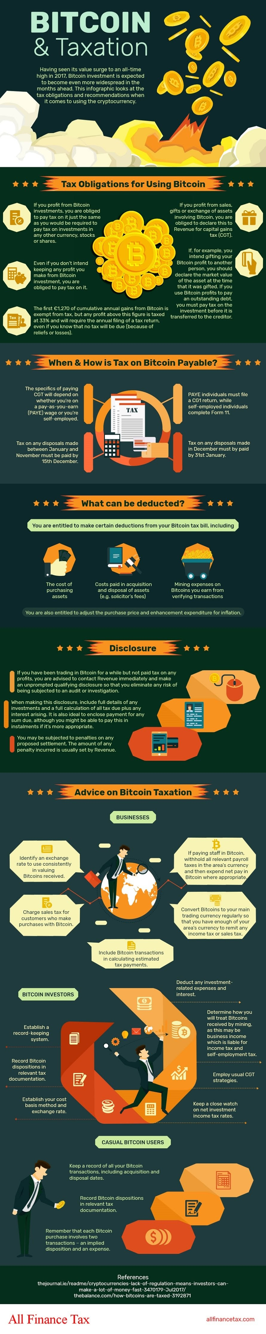 What You Should Know About BITCOIN AND TAXES #infographic