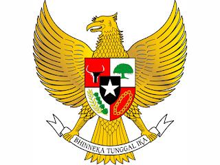 negara dan dasar negara Republik Indonesia Kumpulan Makna – Makna Sila dalam Pancasila
