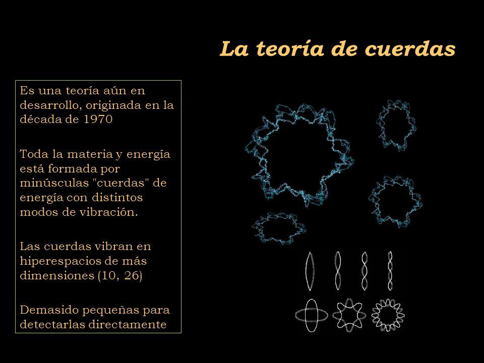 Teoría de cuerdas y dimensiones extra : Blog de Emilio Silvera V.