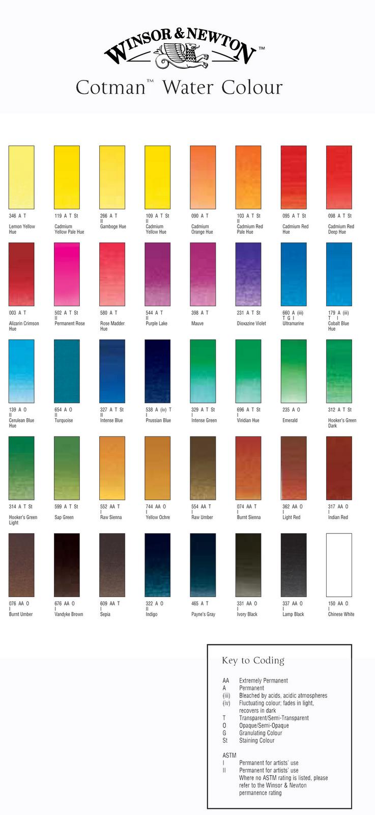 Cotman colori acquerello winsor newton caratteristiche e for Tabella per mescolare i colori